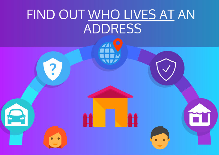 How To Find Out Who Lives At Any Residential Address With A Reverse Address Lookup